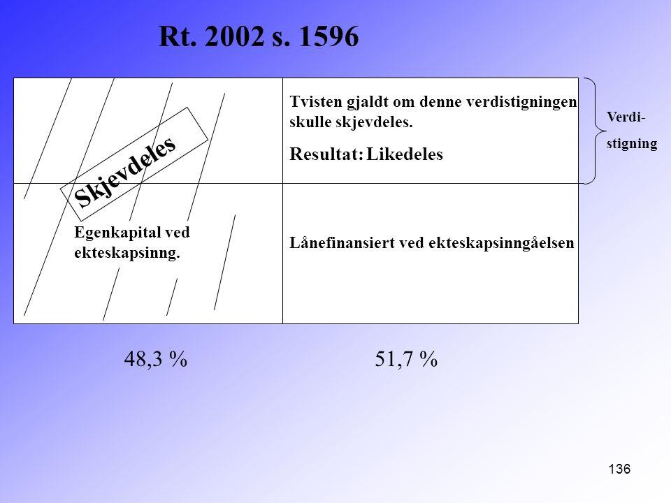 Rt. 2002 s. 1596 Skjevdeles 48,3 % 51,7 % Resultat: Likedeles