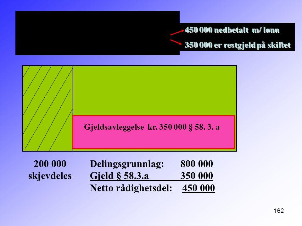 Gjeldsavleggelse kr. 350 000 § 58. 3. a