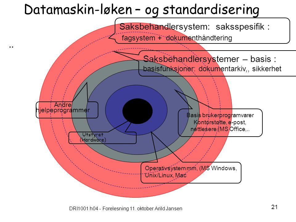 Datamaskin-løken – og standardisering