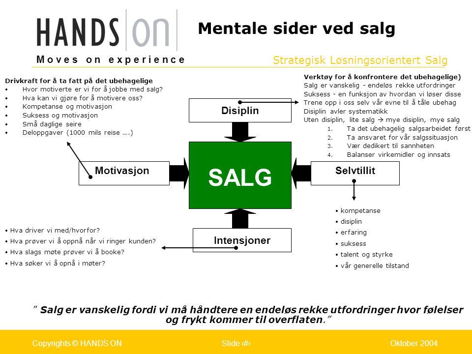 SALG Mentale sider ved salg Disiplin Motivasjon Selvtillit Intensjoner