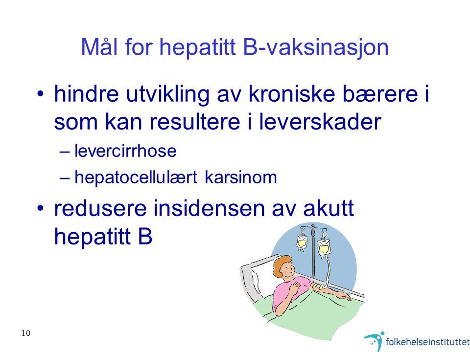 Mål for hepatitt B-vaksinasjon