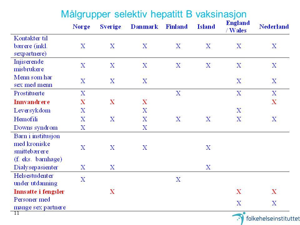 Målgrupper selektiv hepatitt B vaksinasjon