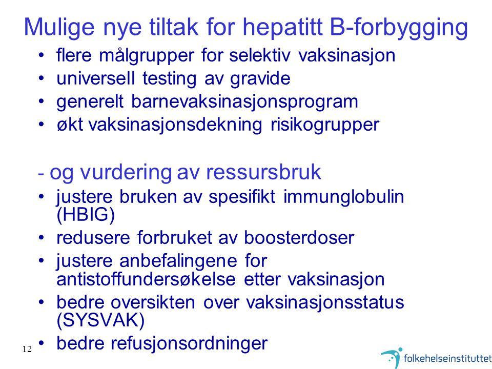 Mulige nye tiltak for hepatitt B-forbygging
