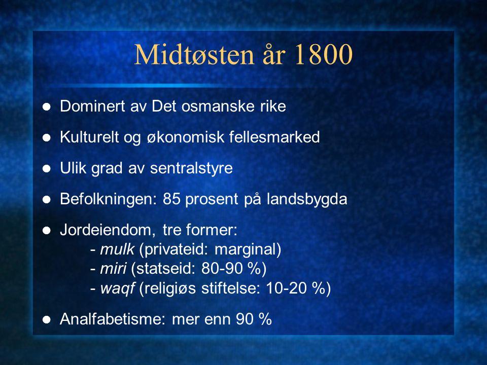 Midtøsten år 1800 Dominert av Det osmanske rike