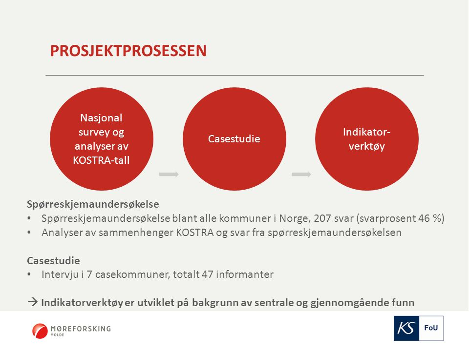 Nasjonal survey og analyser av KOSTRA-tall