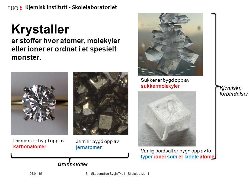 Krystaller er stoffer hvor atomer, molekyler eller ioner er ordnet i et spesielt mønster.