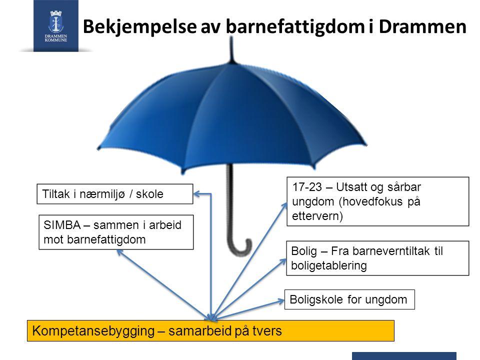 Bekjempelse av barnefattigdom i Drammen
