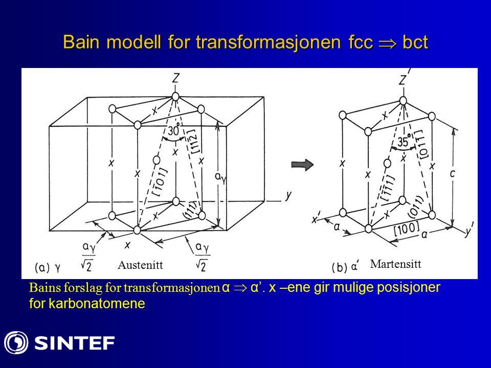 Bain modell for transformasjonen fcc  bct