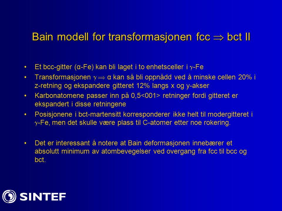 Bain modell for transformasjonen fcc  bct II