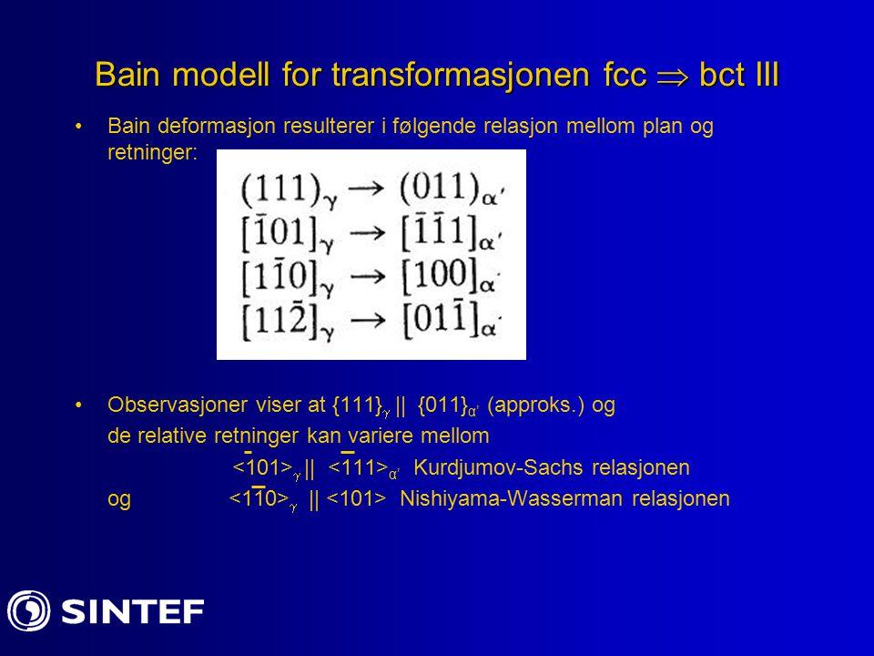 Bain modell for transformasjonen fcc  bct III