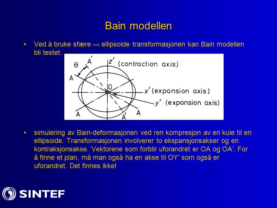 Bain modellen Ved å bruke sfære  ellipsoide transformasjonen kan Bain modellen bli testet.