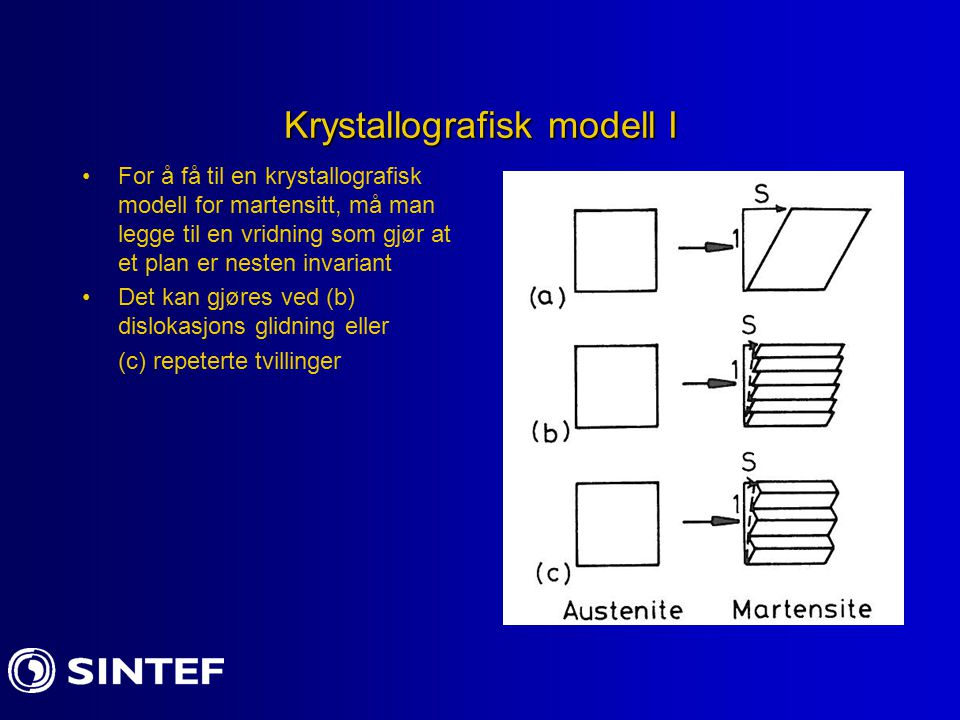 Krystallografisk modell I