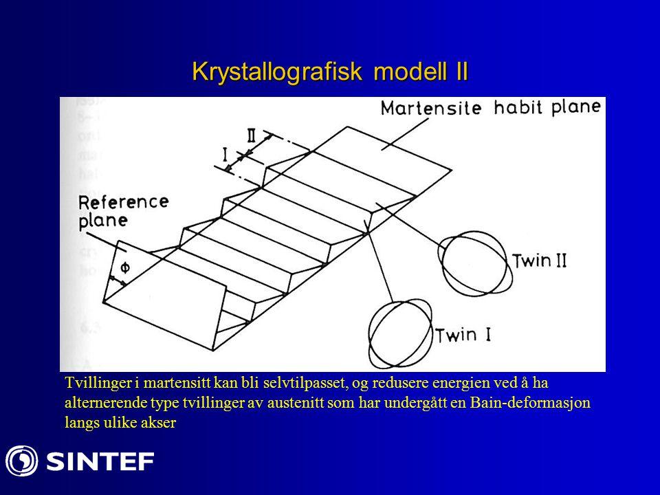 Krystallografisk modell II