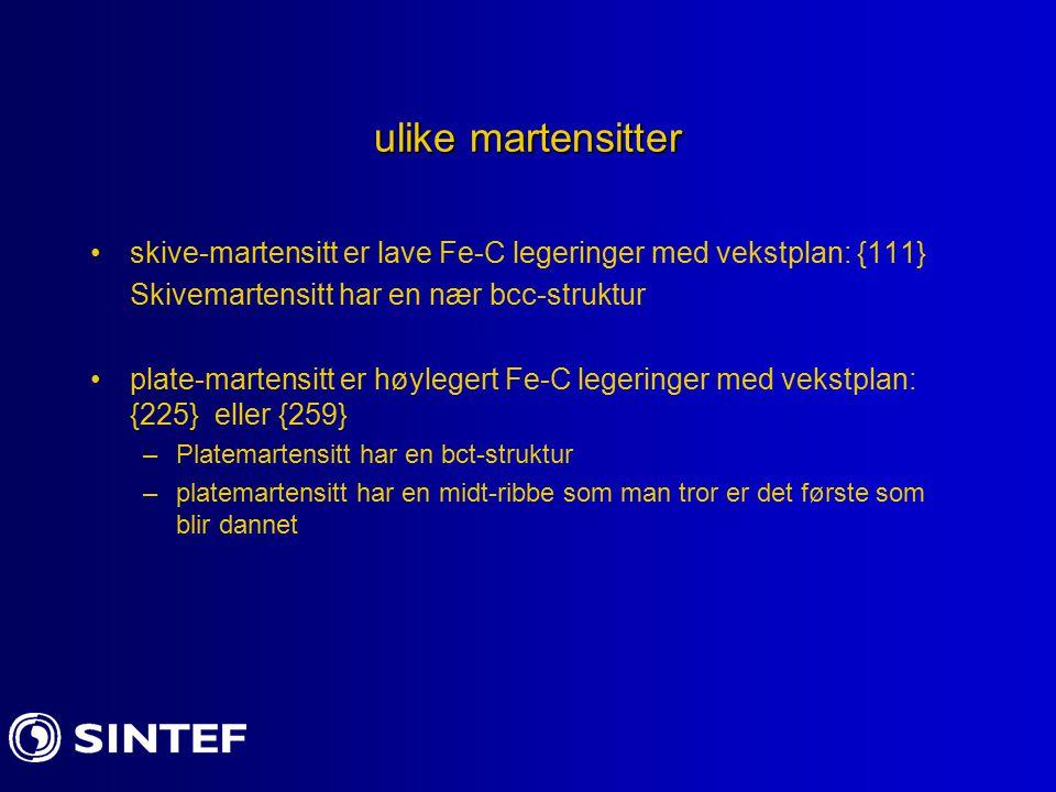 ulike martensitter skive-martensitt er lave Fe-C legeringer med vekstplan: {111} Skivemartensitt har en nær bcc-struktur.