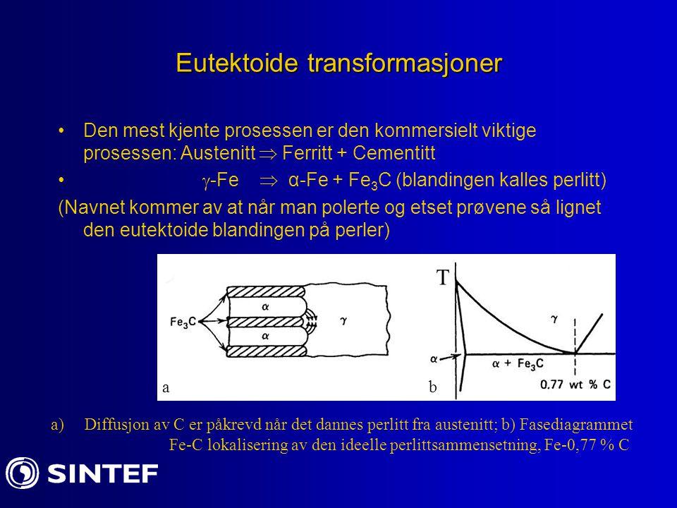 Eutektoide transformasjoner