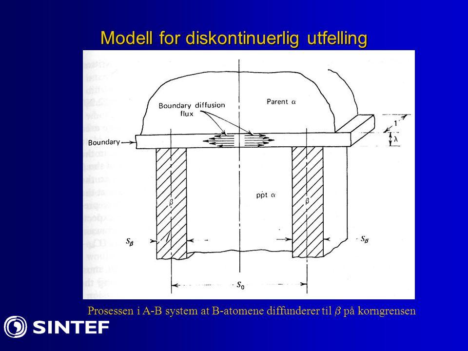 Modell for diskontinuerlig utfelling