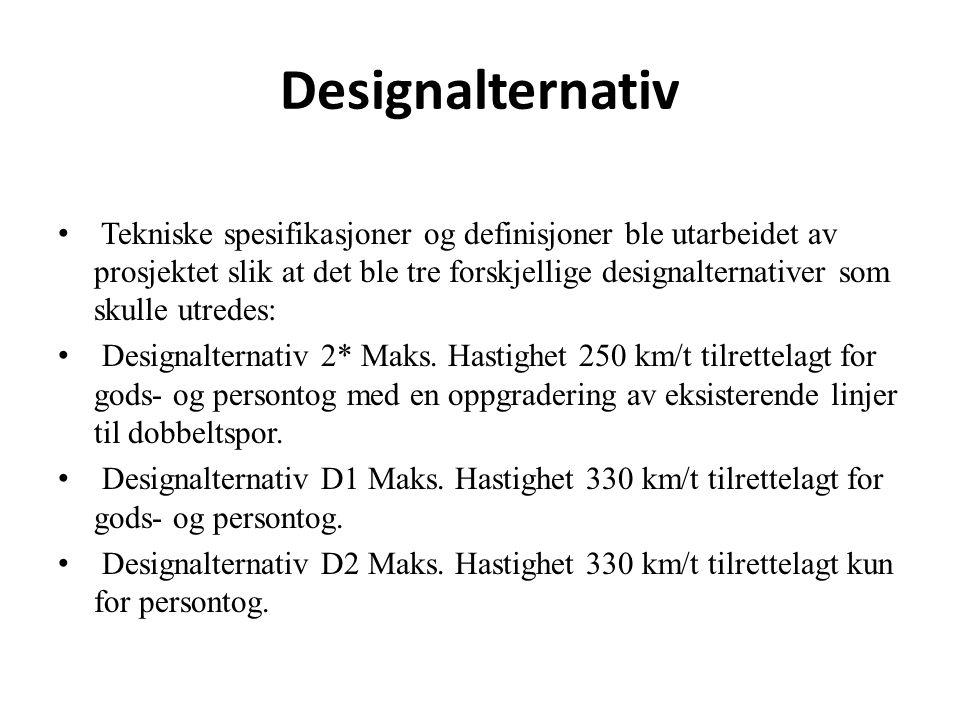 Designalternativ