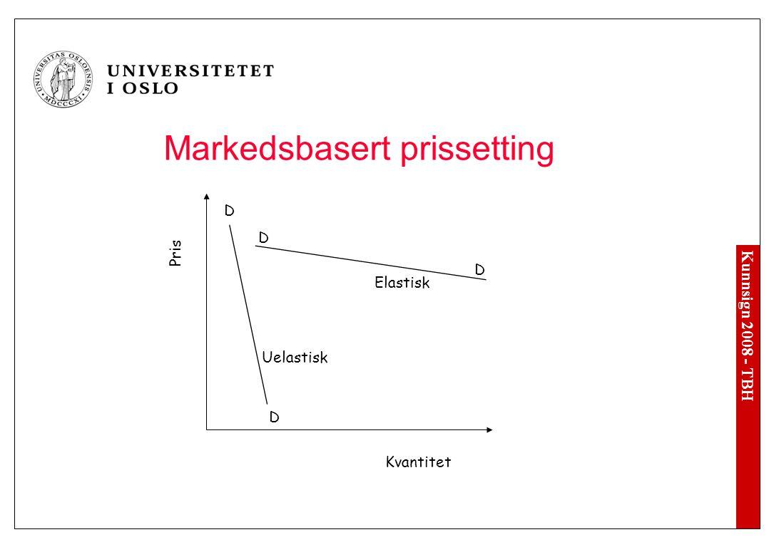 Markedsbasert prissetting - Likevekt
