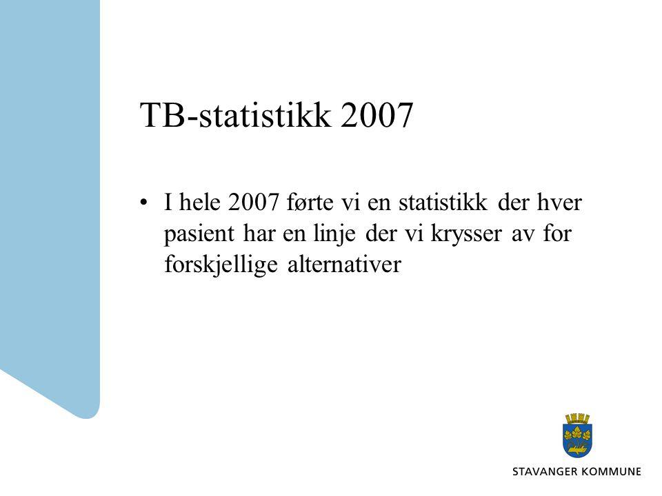 TB-statistikk 2007 I hele 2007 førte vi en statistikk der hver pasient har en linje der vi krysser av for forskjellige alternativer.