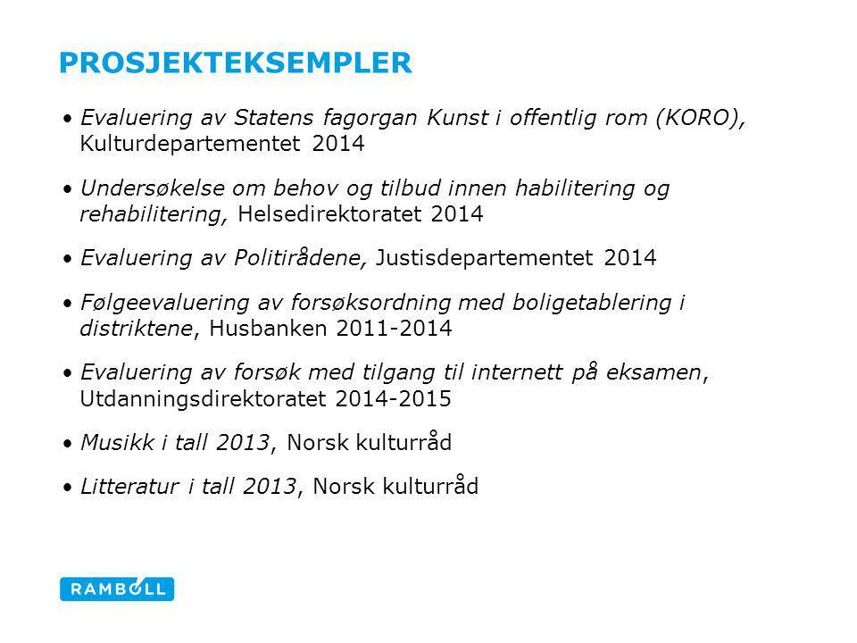 PROSJEKTEKSEMPLER Evaluering av Statens fagorgan Kunst i offentlig rom (KORO), Kulturdepartementet 2014.