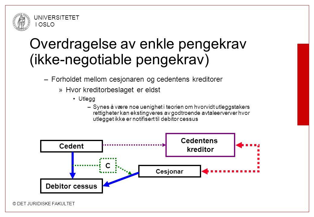 Overdragelse av enkle pengekrav (ikke-negotiable pengekrav)