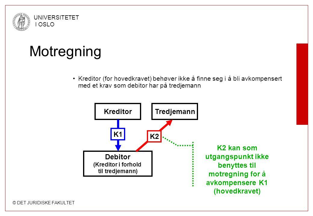 Motregning Kreditor Tredjemann K1 K2