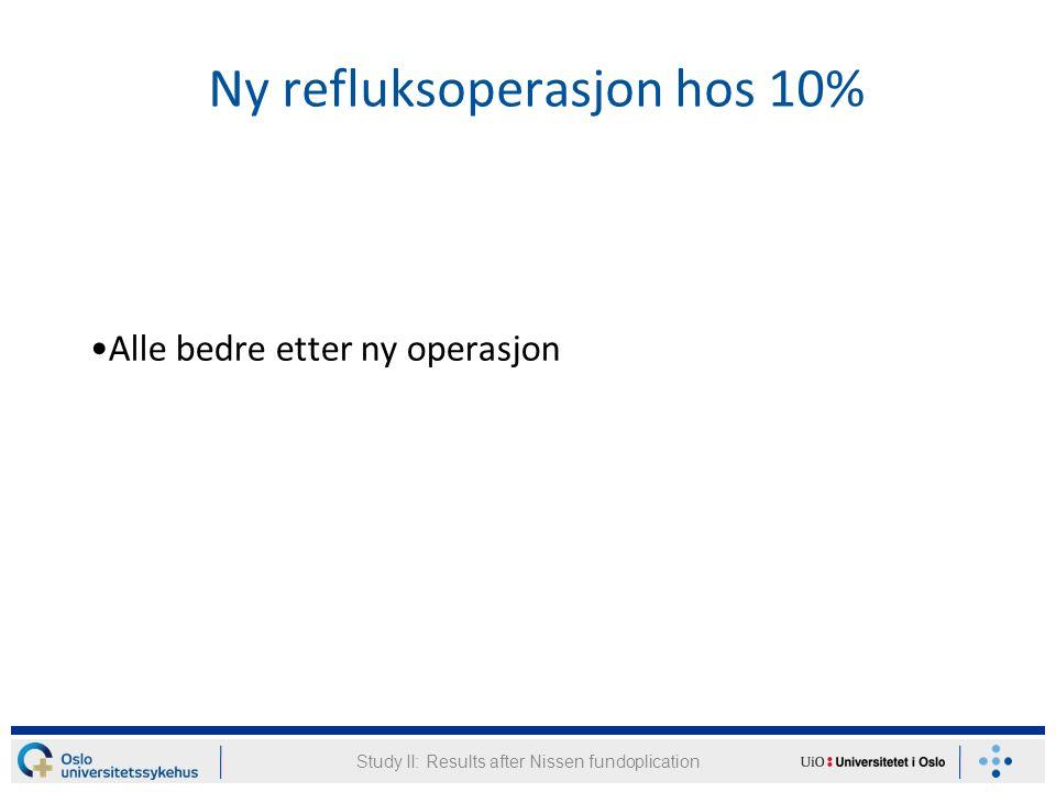 Ny refluksoperasjon hos 10%