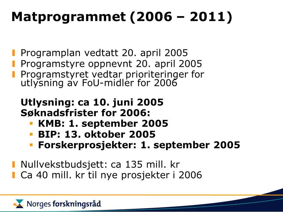 Matprogrammet (2006 – 2011) Programplan vedtatt 20. april 2005