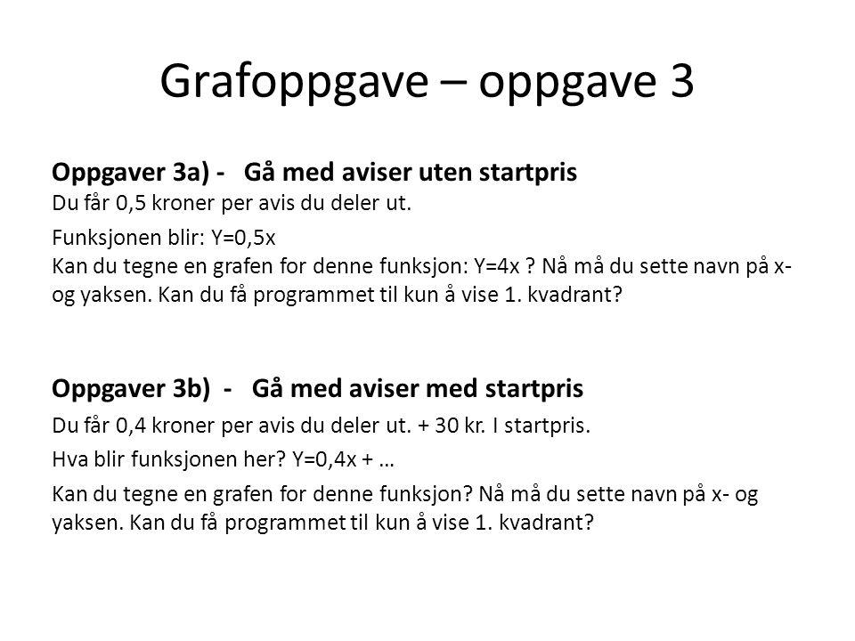 Grafoppgave – oppgave 3 Oppgaver 3a) - Gå med aviser uten startpris Du får 0,5 kroner per avis du deler ut.