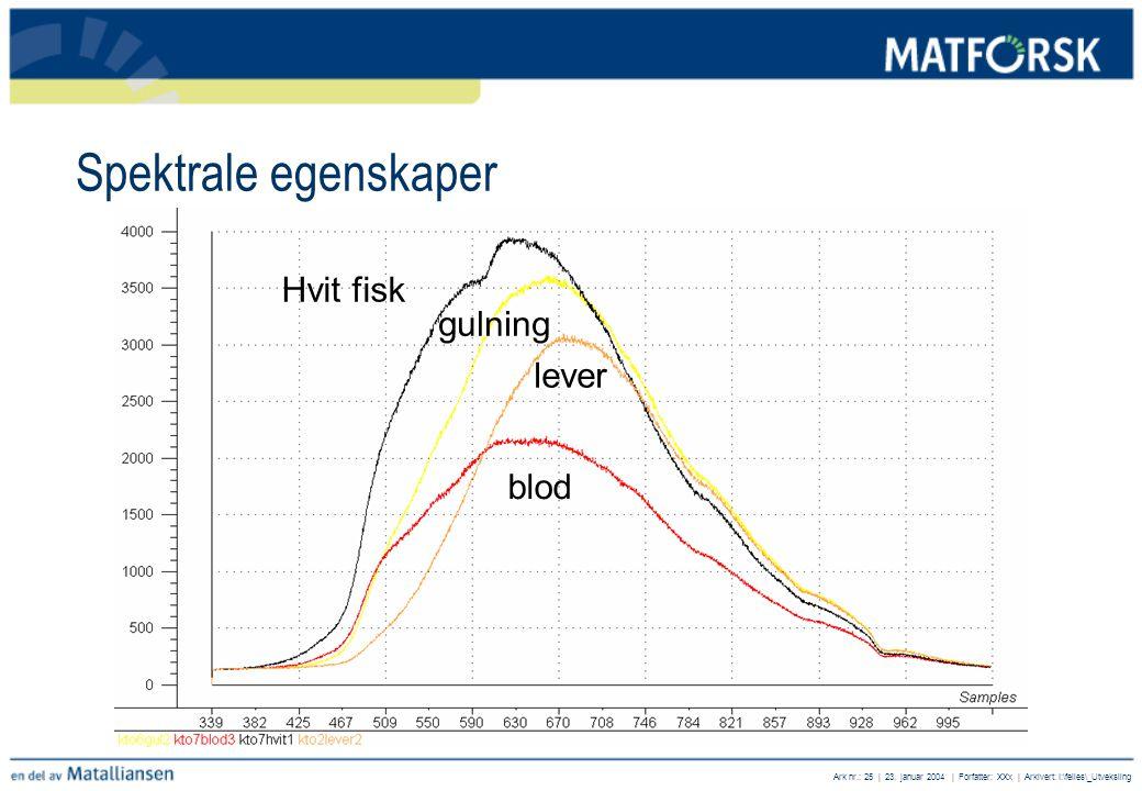 Spektrale egenskaper Hvit fisk gulning lever blod