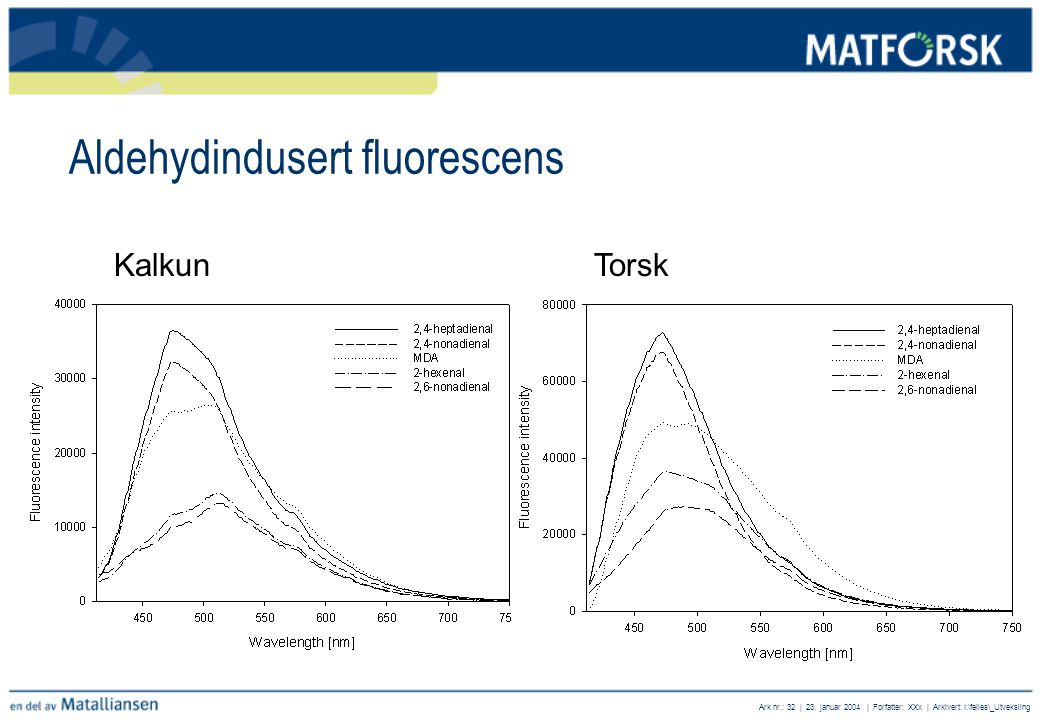 Aldehydindusert fluorescens