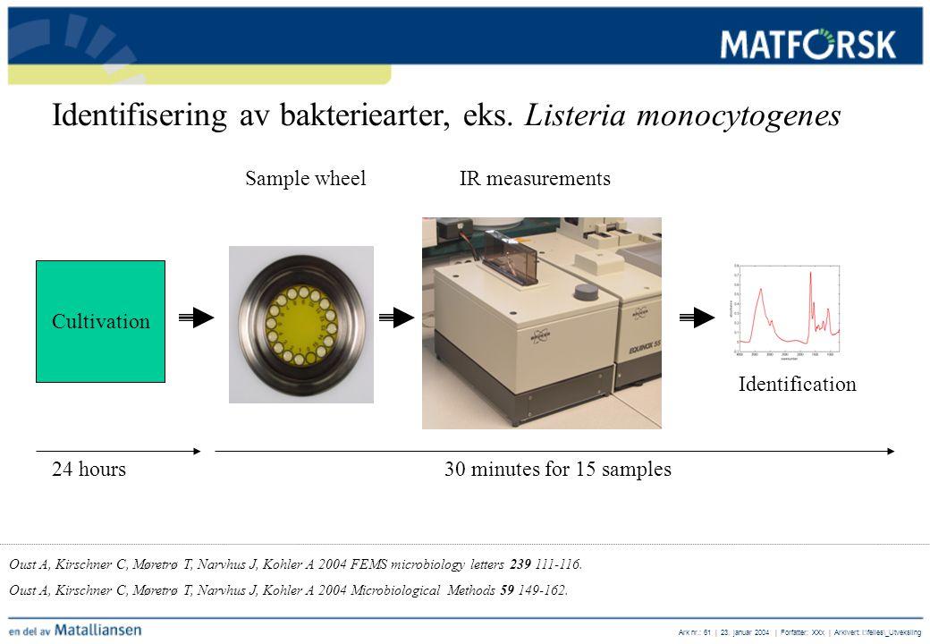 Identifisering av bakteriearter, eks. Listeria monocytogenes
