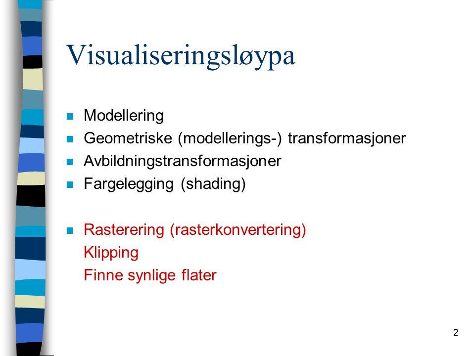 Visualiseringsløypa Modellering