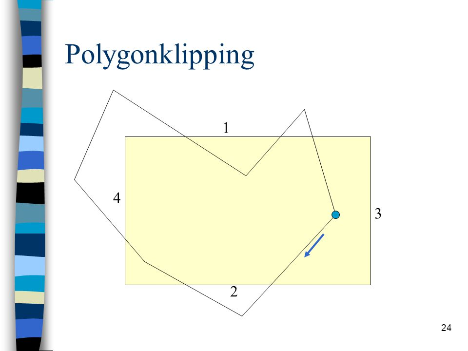 Polygonklipping 1 4 3 2
