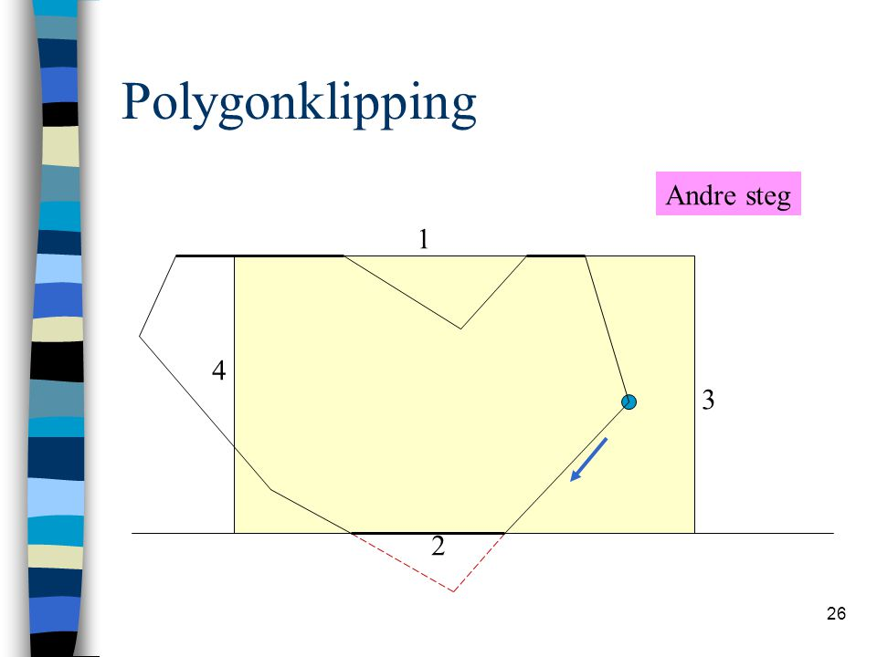 Polygonklipping Andre steg 1 4 3 2