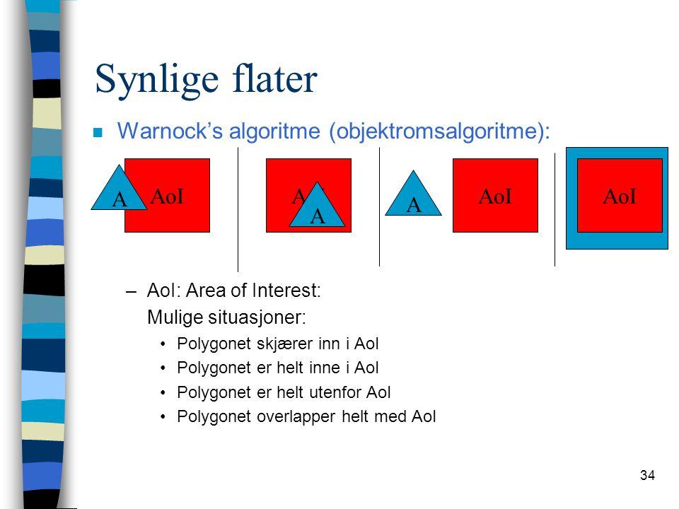 Synlige flater Warnock's algoritme (objektromsalgoritme): AoI AoI AoI