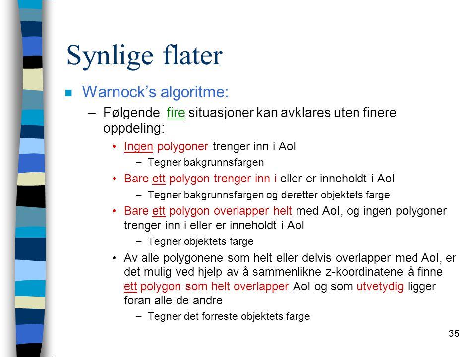 Synlige flater Warnock's algoritme: