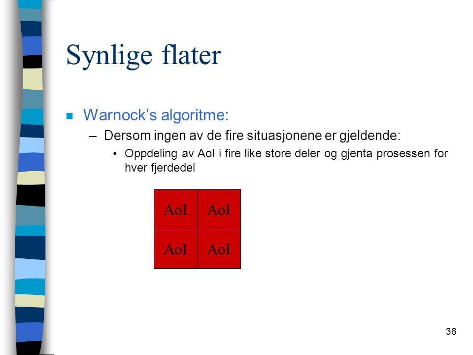 Synlige flater Warnock's algoritme: AoI AoI AoI AoI
