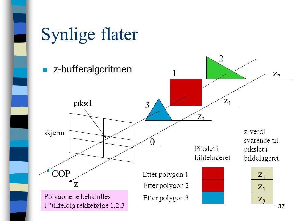 Synlige flater 2 z-bufferalgoritmen 1 z2 z1 3 z3 COP z1 z z1 z3 piksel