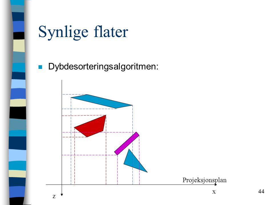 Synlige flater Dybdesorteringsalgoritmen: Projeksjonsplan x z