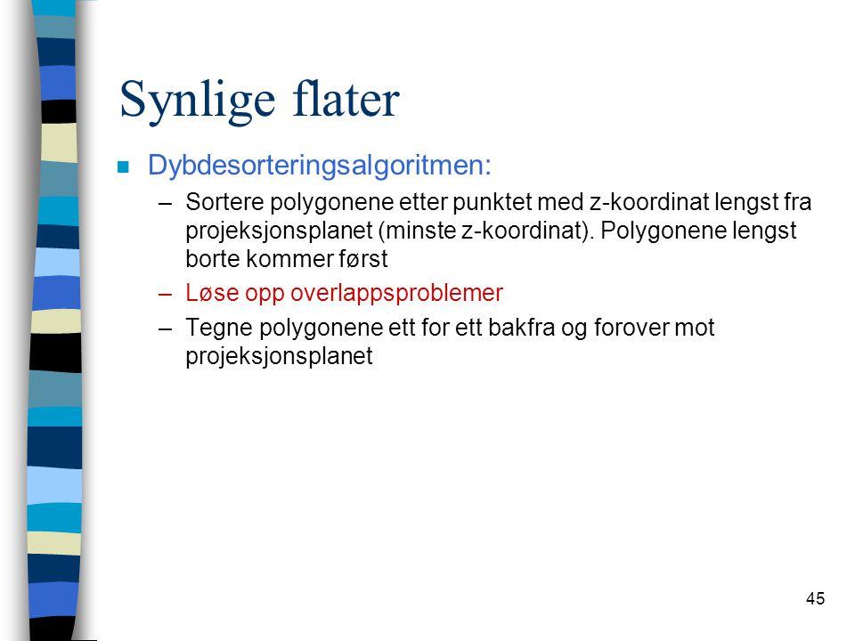 Synlige flater Dybdesorteringsalgoritmen: