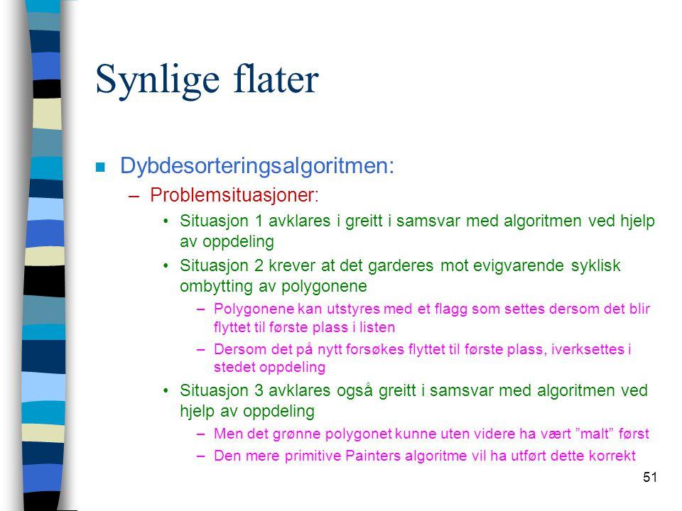 Synlige flater Dybdesorteringsalgoritmen: Problemsituasjoner:
