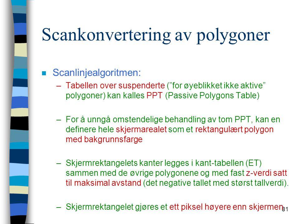 Scankonvertering av polygoner