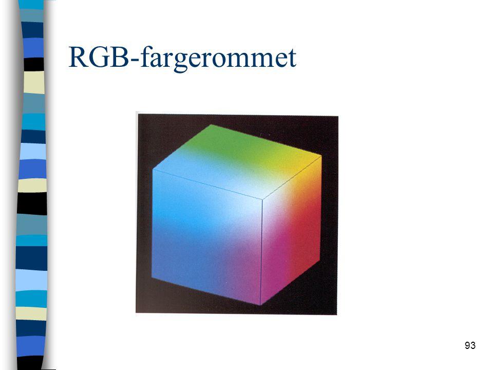 RGB-fargerommet