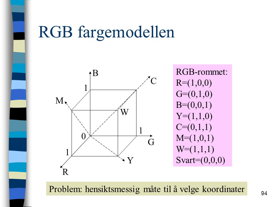 RGB fargemodellen RGB-rommet: B R=(1,0,0) C G=(0,1,0) 1 B=(0,0,1)