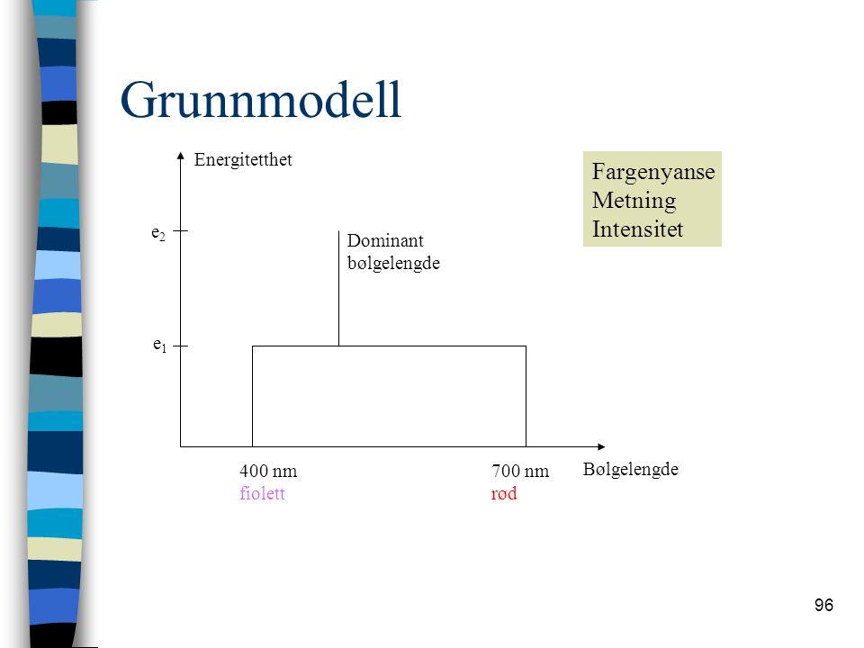 Grunnmodell Fargenyanse Metning Intensitet Energitetthet e2 Dominant