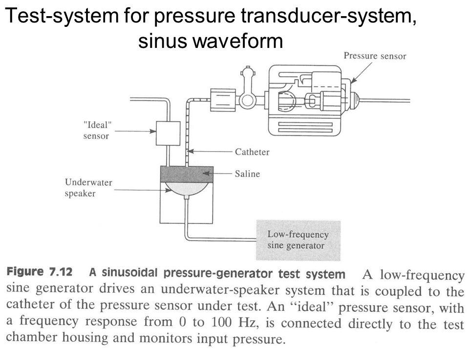 Test-system for pressure transducer-system, sinus waveform