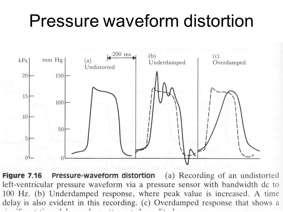 Pressure waveform distortion