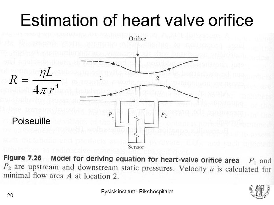 Estimation of heart valve orifice