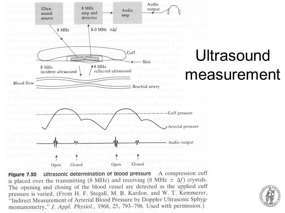 Ultrasound measurement